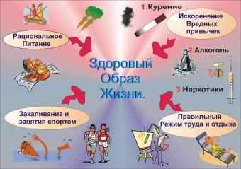 Картинки по запросу профилактика вредных привычек у подростков в картинках